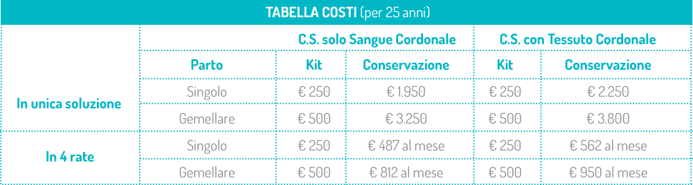 SafeCord_sito_costi_e_modalita_pagamento_03