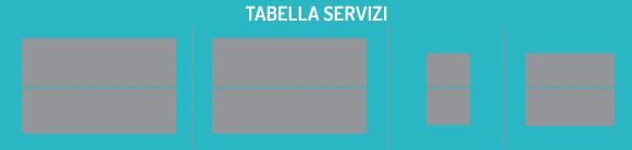 safecord_tabella_servizi guida servizio conservazione
